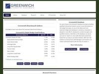 Greenwich Alternative Investments